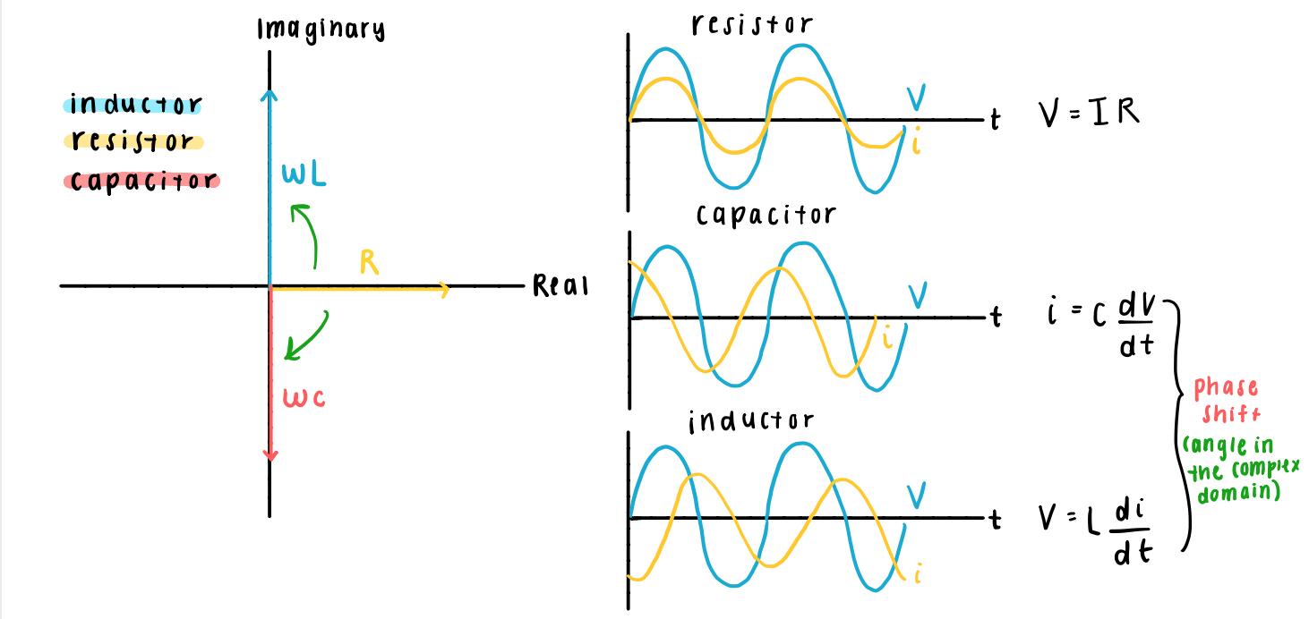 imaginary plane graph