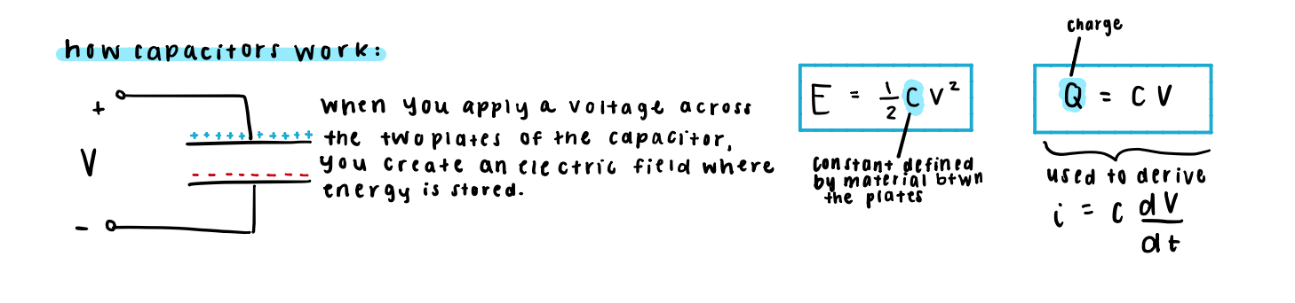 what capacitors are made of